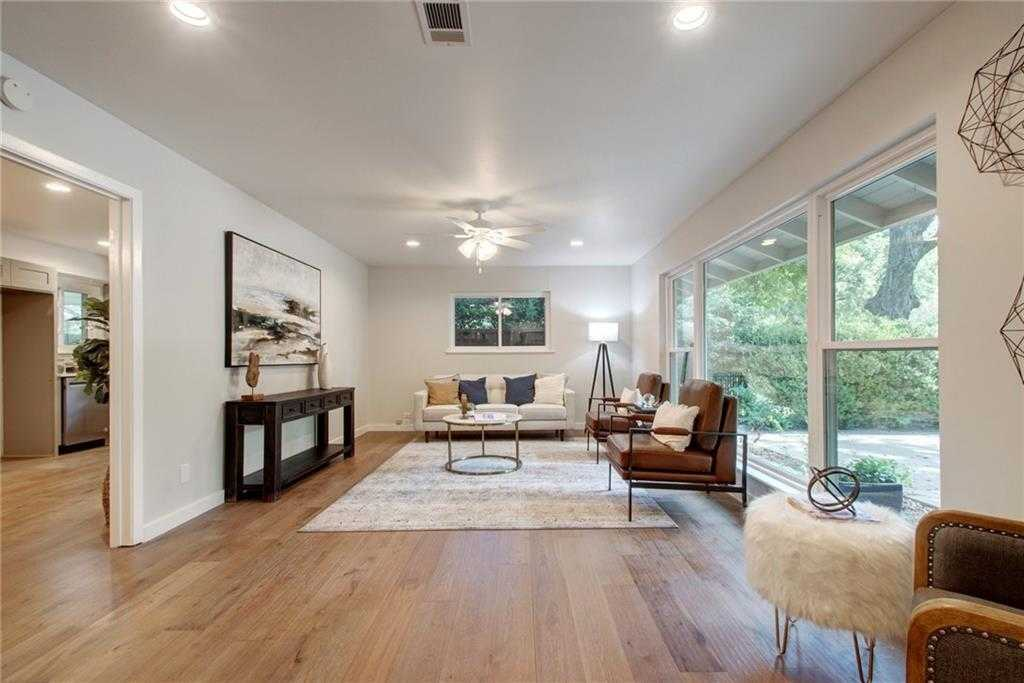 Homes for Sale in Hyde Park – Denver Dunlap | Austin Texas