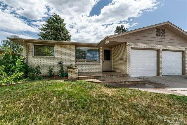 Homepage Rick Goebel Denver Area Real Estate