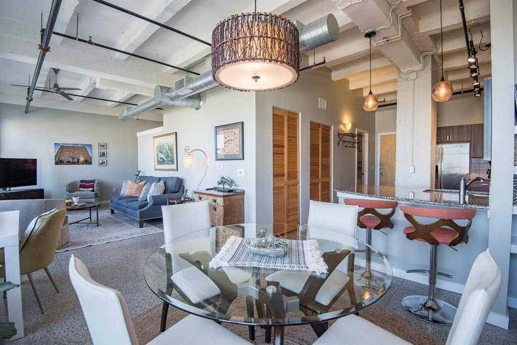 $249,700 - 1Br/1Ba -  for Sale in Texas & Pacific Lofts Condo, Fort Worth