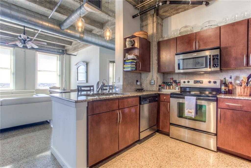 $262,500 - 2Br/2Ba -  for Sale in Texas & Pacific Lofts Condo, Fort Worth