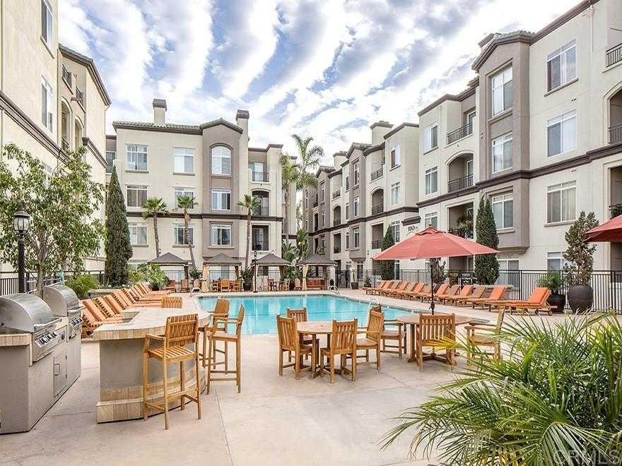 $459,000 - 1Br/1Ba -  for Sale in La Jolla/utc, San Diego
