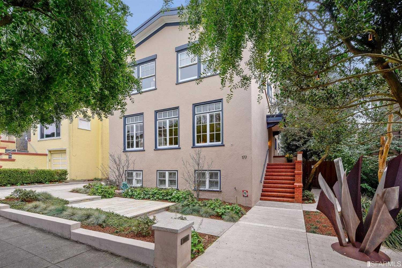 177 Wawona Street San Francisco, CA 94127