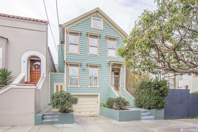 5 Seymour Street San Francisco, CA 94115