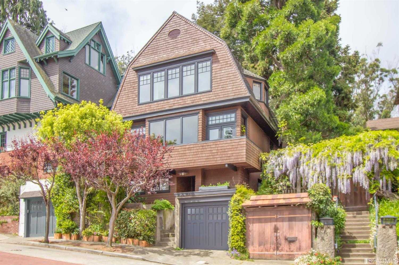 119 Edgewood Ave San Francisco, CA 94117