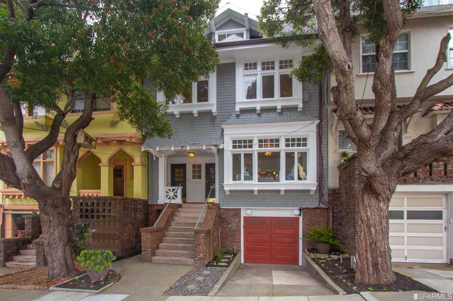 578 580 11th Avenue San Francisco, CA 94118