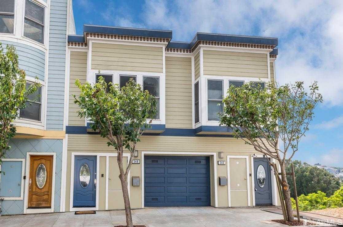 348 Benton Ave San Francisco, CA 94110