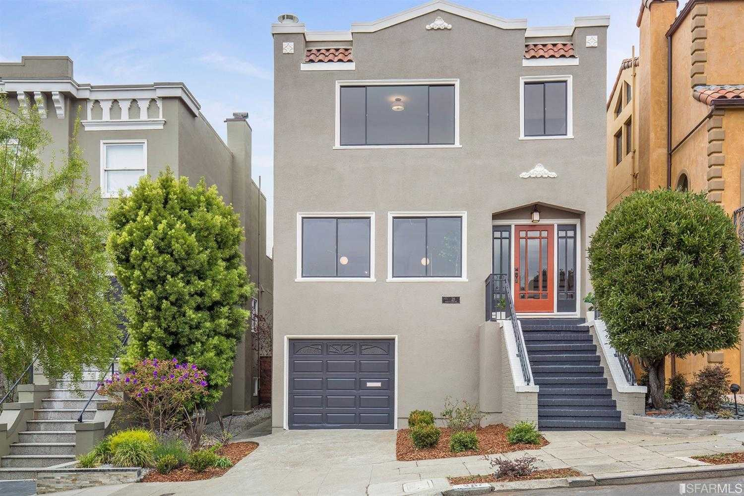 28 Forest Side Avenue San Francisco, CA 94127