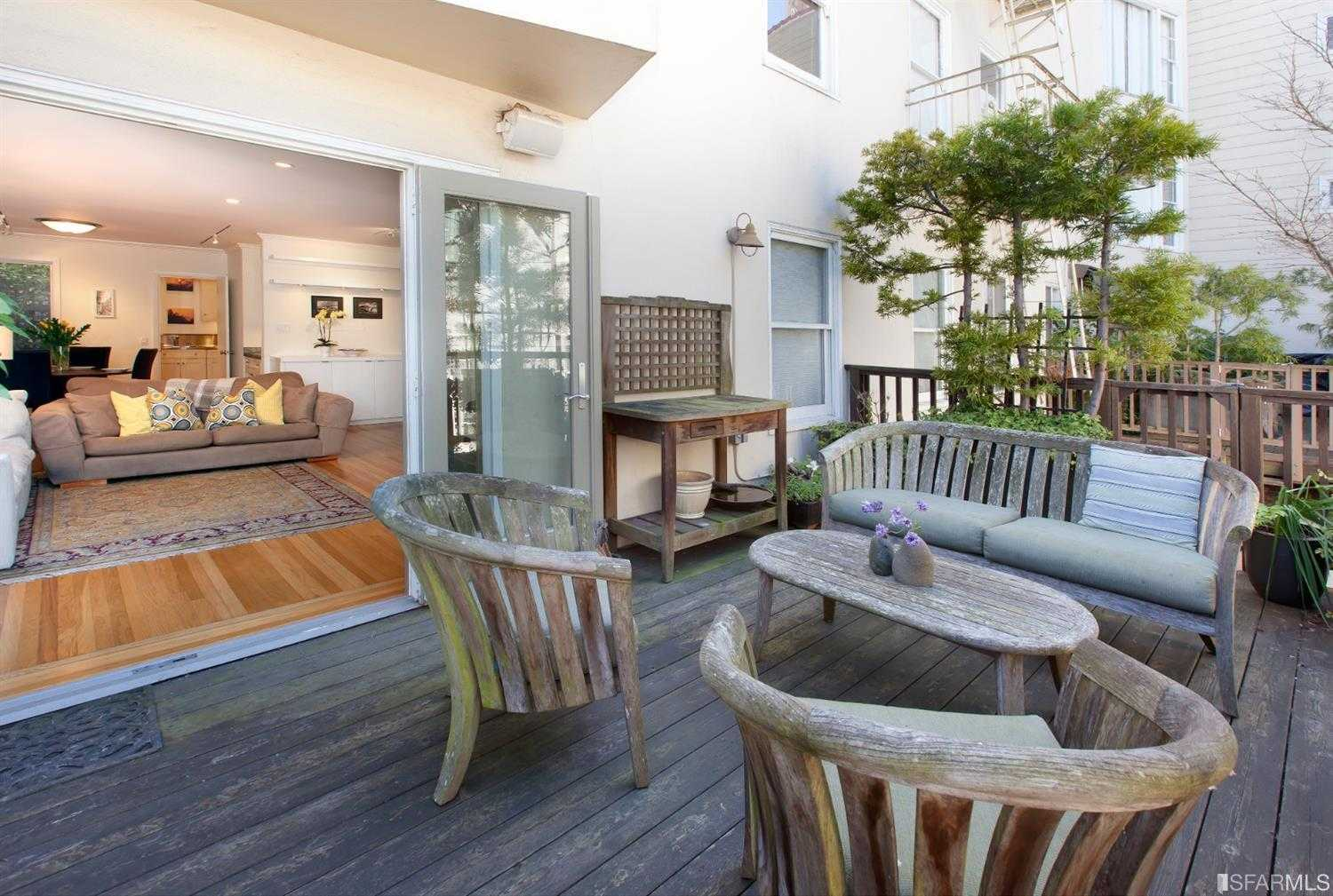 $1,295,000 - 1Br/1Ba -  for Sale in San Francisco