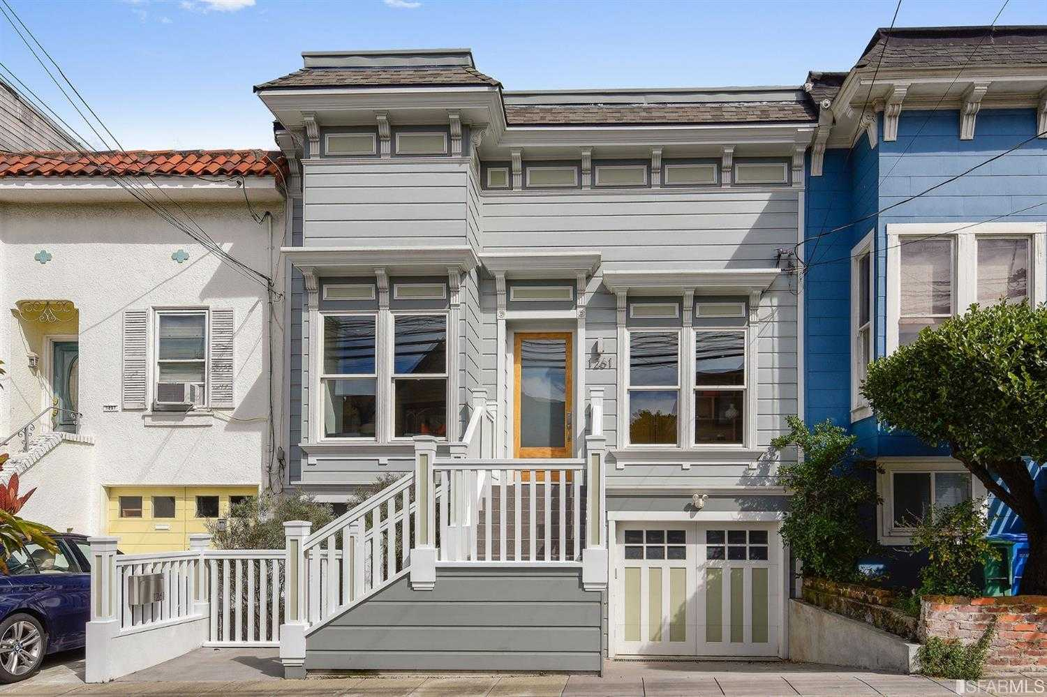 1261 Sanchez Street San Francisco, CA 94114