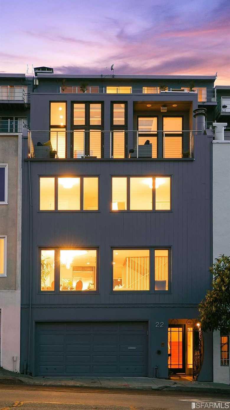 22 Portola Drive San Francisco, CA 94131