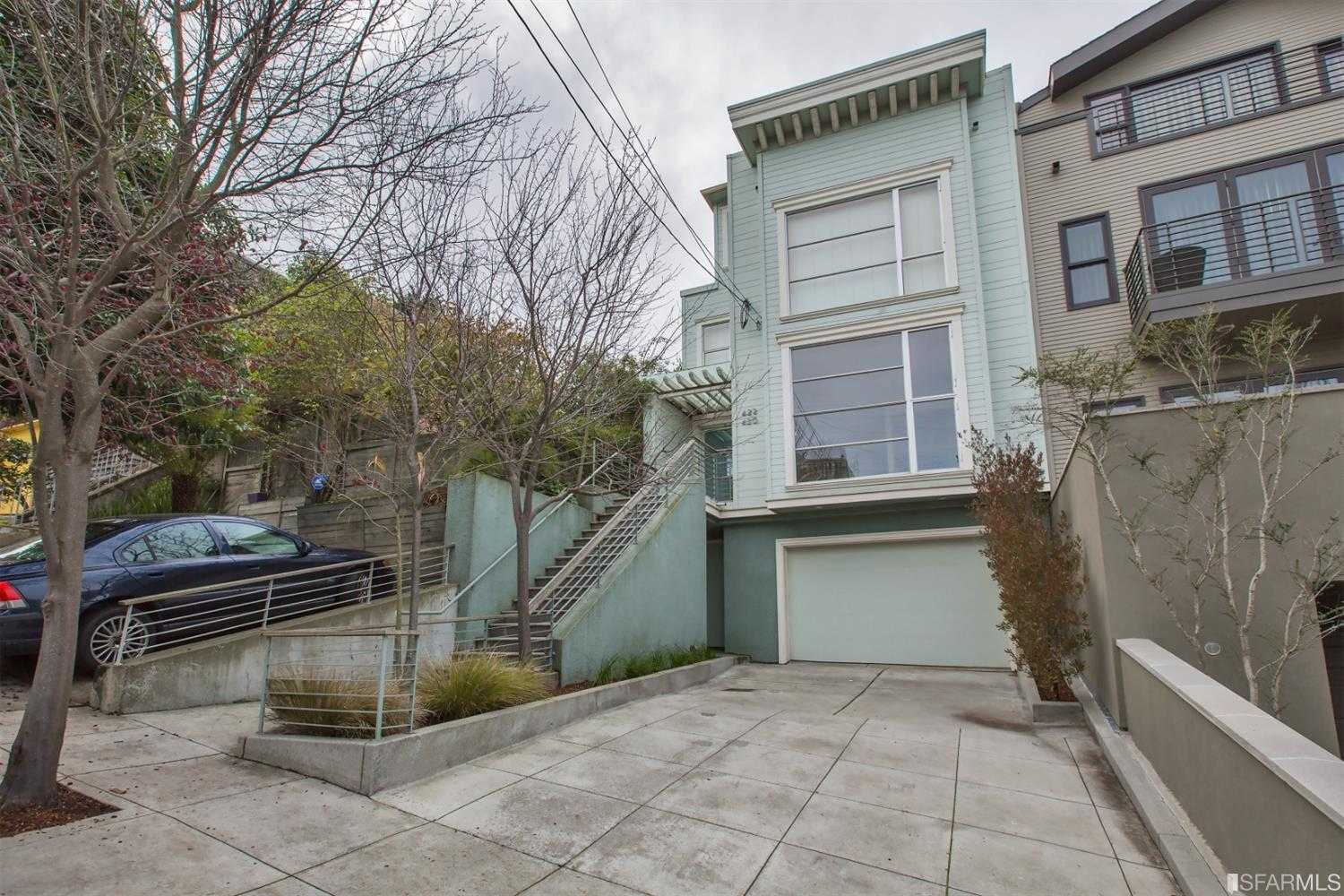 420 Collingwood Street San Francisco, CA 94114