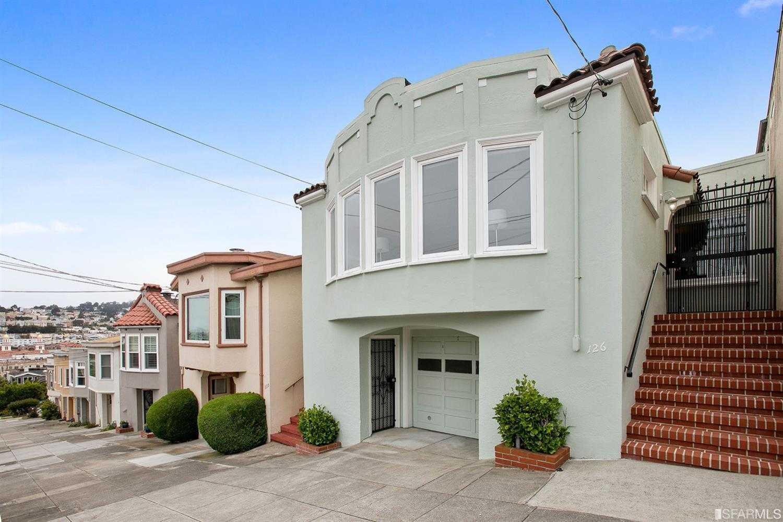 126 Ashton Avenue San Francisco, CA 94112