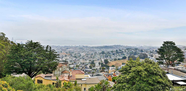 216 Twin Peaks Boulevard San Francisco, CA 94114