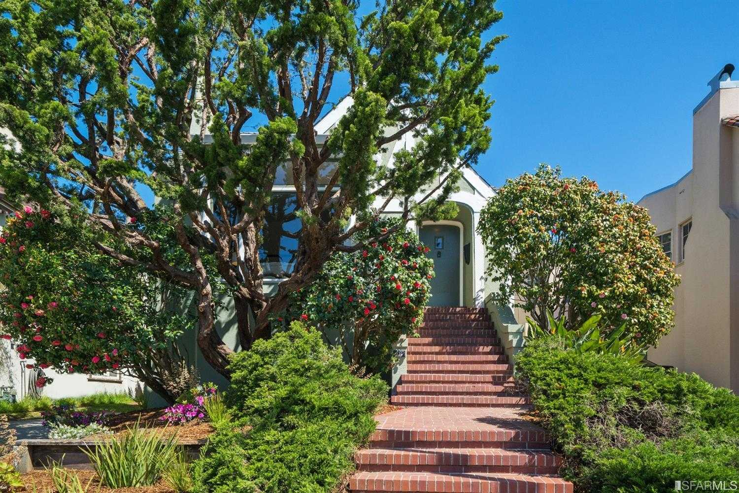 170 Brentwood Avenue San Francisco, CA 94127