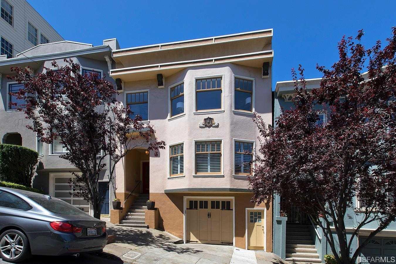 1331 Willard Street San Francisco, CA 94117