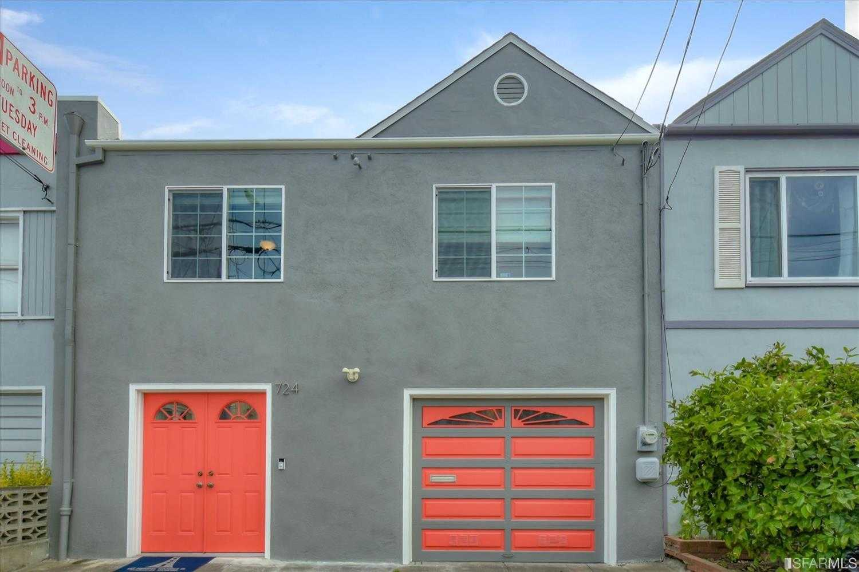 724 Peru Ave San Francisco, CA 94112