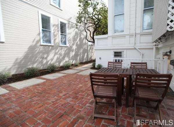 $4,000 - 2Br/1Ba -  for Sale in San Francisco