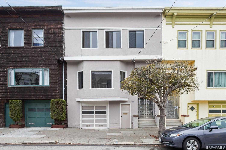 655 9th Ave San Francisco, CA 94118