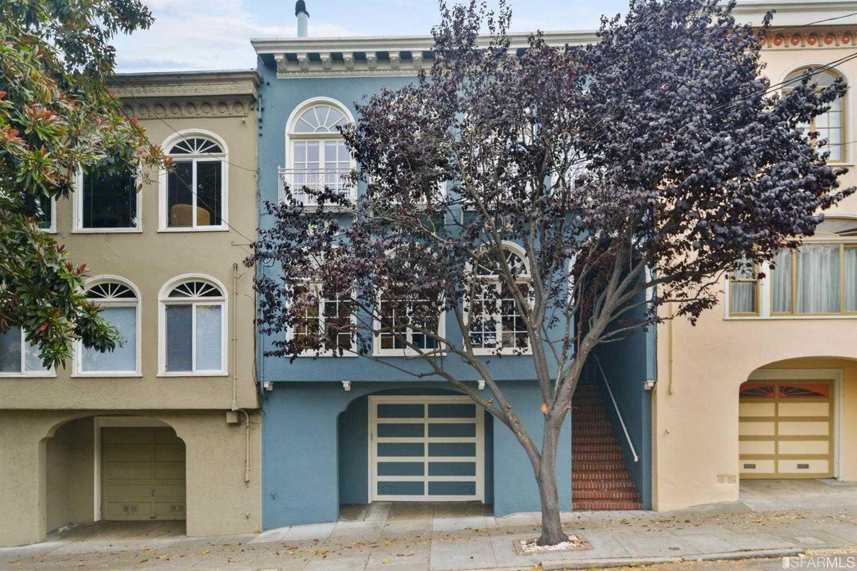 1139 Shrader Street San Francisco, CA 94117