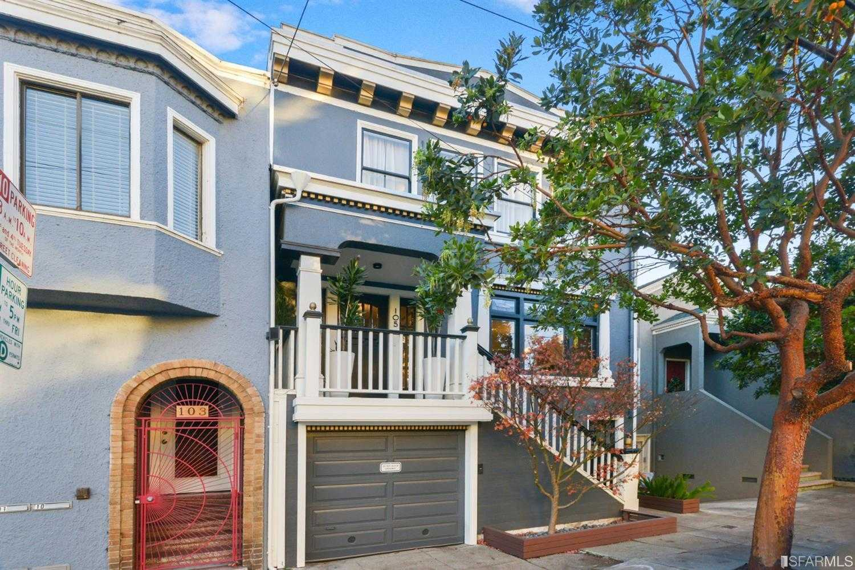 105 St Marys Avenue San Francisco, CA 94112